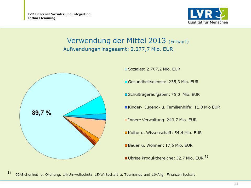 LVR-Dezernat Soziales und Integration Lothar Flemming 11 89,7 % 1) 02/Sicherheit u. Ordnung, 14/Umweltschutz 15/Wirtschaft u. Tourismus und 16/Allg. F