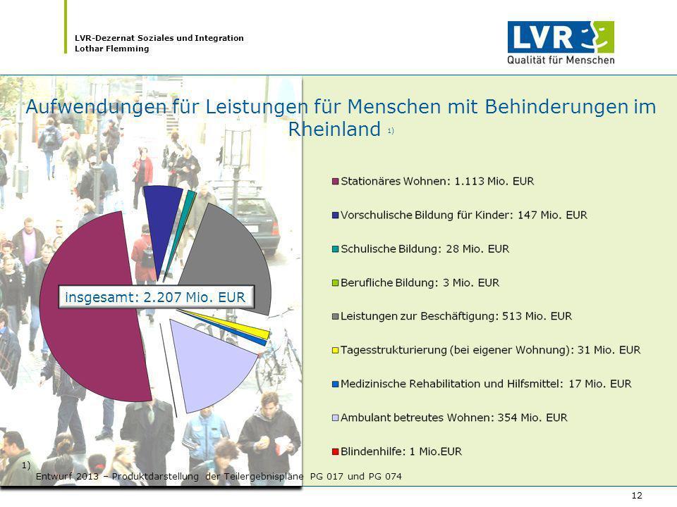 LVR-Dezernat Soziales und Integration Lothar Flemming 12 1) Entwurf 2013 – Produktdarstellung der Teilergebnispläne PG 017 und PG 074 Aufwendungen für