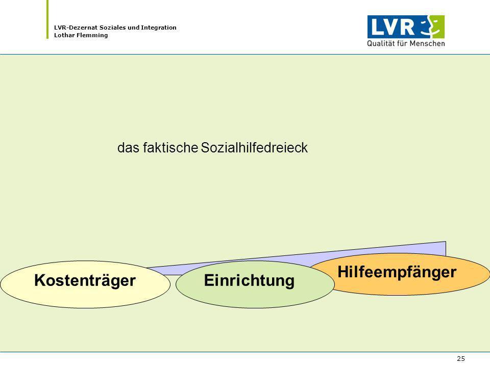 LVR-Dezernat Soziales und Integration Lothar Flemming 25 Kostenträger Hilfeempfänger Einrichtung das faktische Sozialhilfedreieck