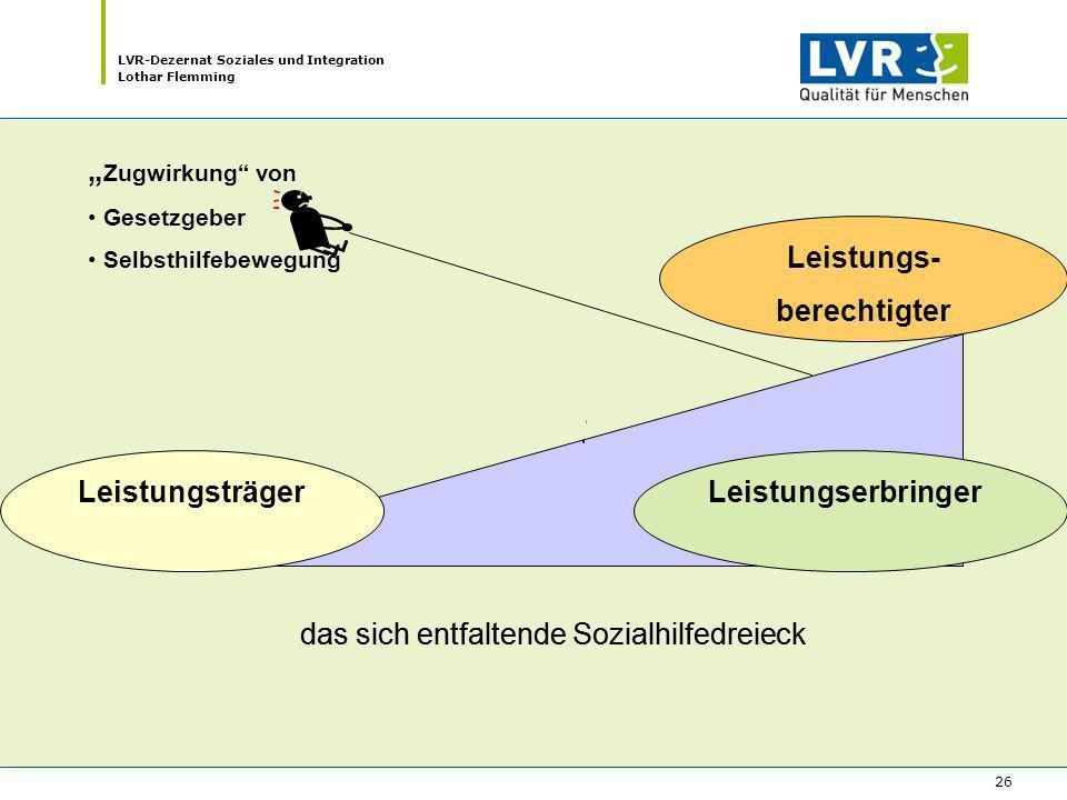 LVR-Dezernat Soziales und Integration Lothar Flemming 26 Leistungsträger Leistungs- berechtigter Leistungserbringer das sich entfaltende Sozialhilfedr