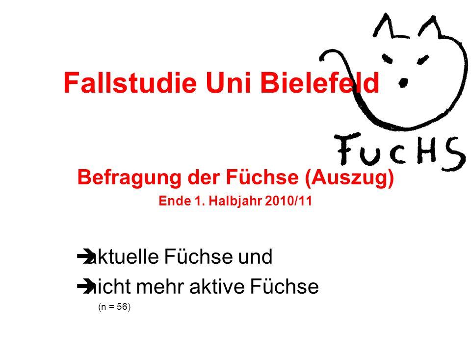 Fallstudie Uni Bielefeld Befragung der Füchse (Auszug) Ende 1.