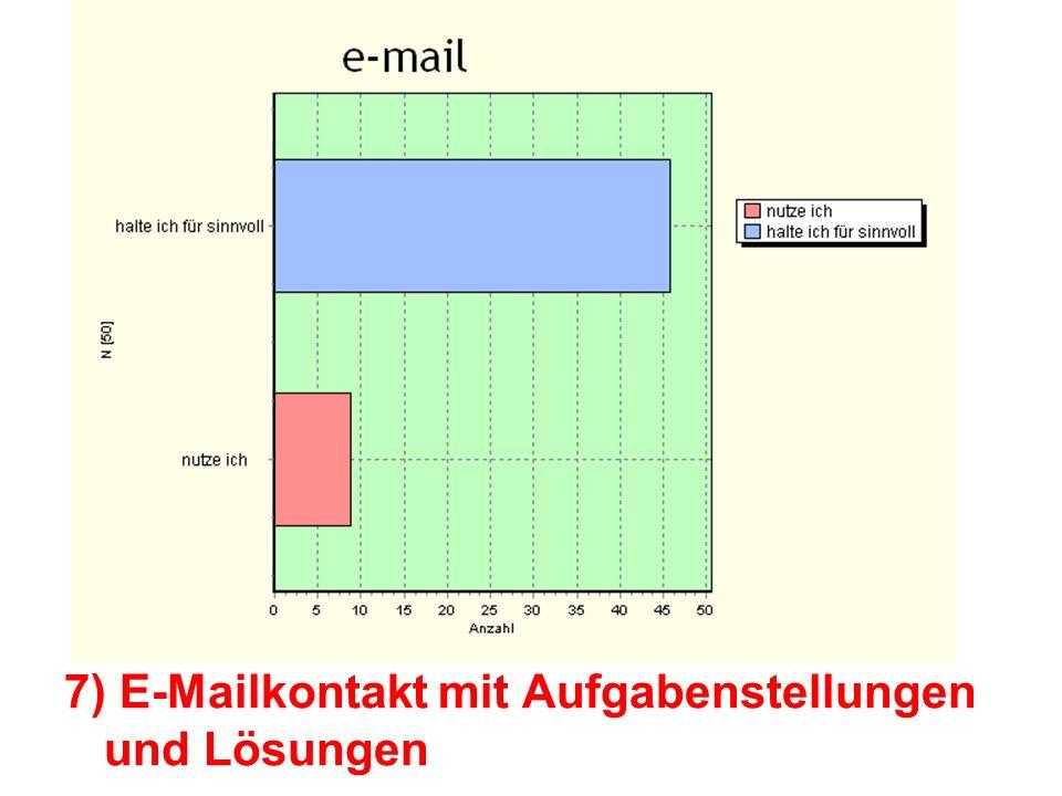7) E-Mailkontakt mit Aufgabenstellungen und Lösungen