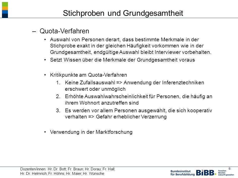 ® Dozenten/innen: Hr. Dr. Bott; Fr. Braun; Hr. Dorau; Fr. Hall; Hr. Dr. Helmrich; Fr. Höhns; Hr. Maier; Hr. Wünsche Stichproben und Grundgesamtheit –Q
