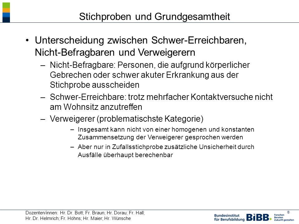 ® Dozenten/innen: Hr. Dr. Bott; Fr. Braun; Hr. Dorau; Fr. Hall; Hr. Dr. Helmrich; Fr. Höhns; Hr. Maier; Hr. Wünsche Stichproben und Grundgesamtheit Un