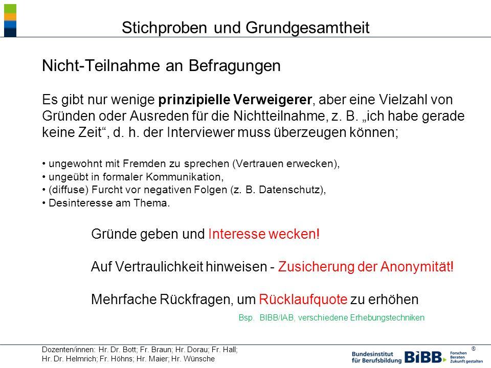 ® Dozenten/innen: Hr. Dr. Bott; Fr. Braun; Hr. Dorau; Fr. Hall; Hr. Dr. Helmrich; Fr. Höhns; Hr. Maier; Hr. Wünsche Stichproben und Grundgesamtheit Ni