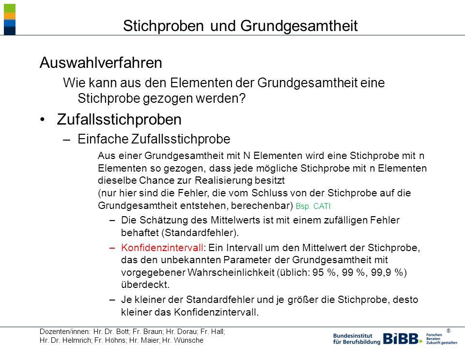 ® Dozenten/innen: Hr. Dr. Bott; Fr. Braun; Hr. Dorau; Fr. Hall; Hr. Dr. Helmrich; Fr. Höhns; Hr. Maier; Hr. Wünsche Stichproben und Grundgesamtheit Au