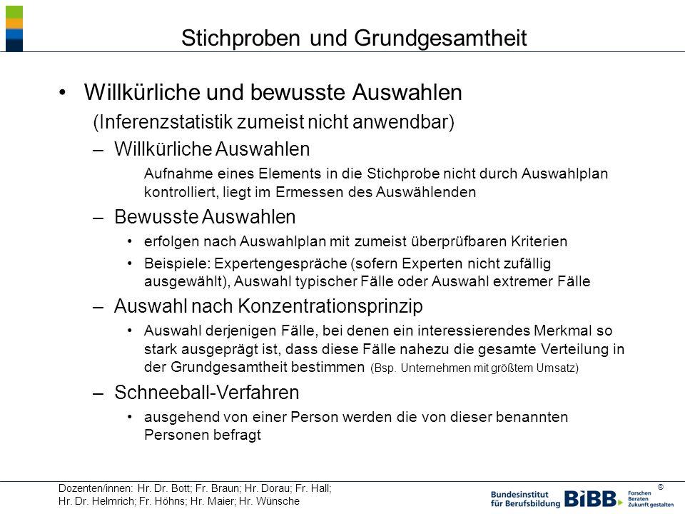 ® Dozenten/innen: Hr. Dr. Bott; Fr. Braun; Hr. Dorau; Fr. Hall; Hr. Dr. Helmrich; Fr. Höhns; Hr. Maier; Hr. Wünsche Stichproben und Grundgesamtheit Wi