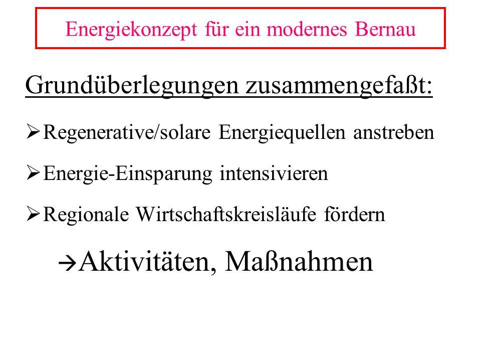 Grundüberlegungen zusammengefaßt: Regenerative/solare Energiequellen anstreben Energie-Einsparung intensivieren Regionale Wirtschaftskreisläufe förder