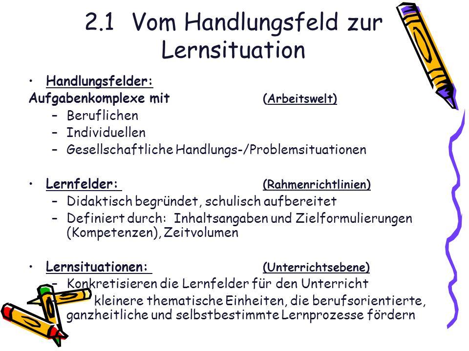 2Zentrale Strukturierungsmerkmale des Lernfeldkonzepts Handlungsfeld Lernfeld Lernsituation analysieren planen ausführenbewerten evaluieren informiere