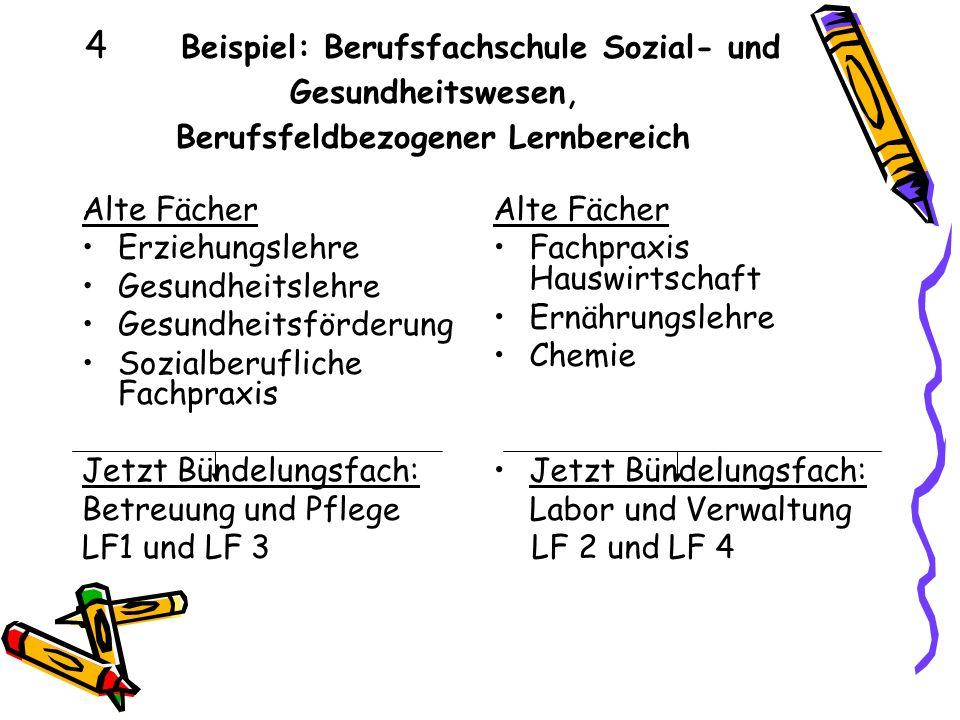 Formblatt zur Lernsituationsplanung: Ausbildungsberuf: _____________________ Ausbildungsjahr: ____ Lernfeld: ______________________________ Benennung