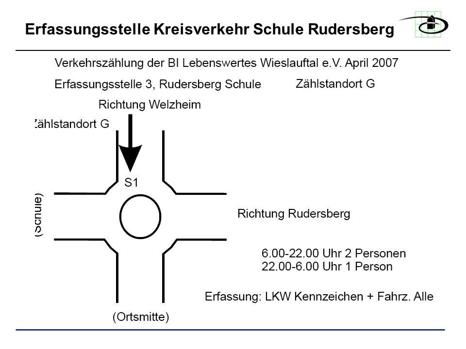 Erfassungsstelle Kreisverkehr Schule Rudersberg