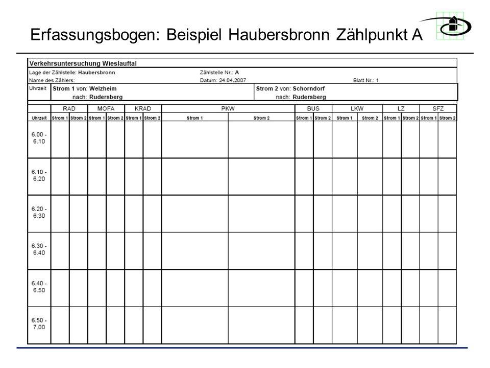 Erfassungsbogen: Beispiel Haubersbronn Zählpunkt A