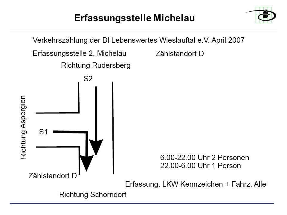 Erfassungsstelle Michelau
