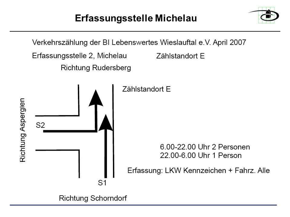 Hinweise zur Datenerfassung Die Lkw-Kennzeichen sollen möglichst immer gleich eingetragen werden, möglichst das hintere Nummernschild am Fahrzeug.