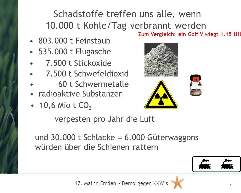 Schadstoffe treffen uns alle, wenn 10.000 t Kohle/Tag verbrannt werden 17. Mai in Emden – Demo gegen KKWs 4 803.000 t Feinstaub 535.000 t Flugasche 7.