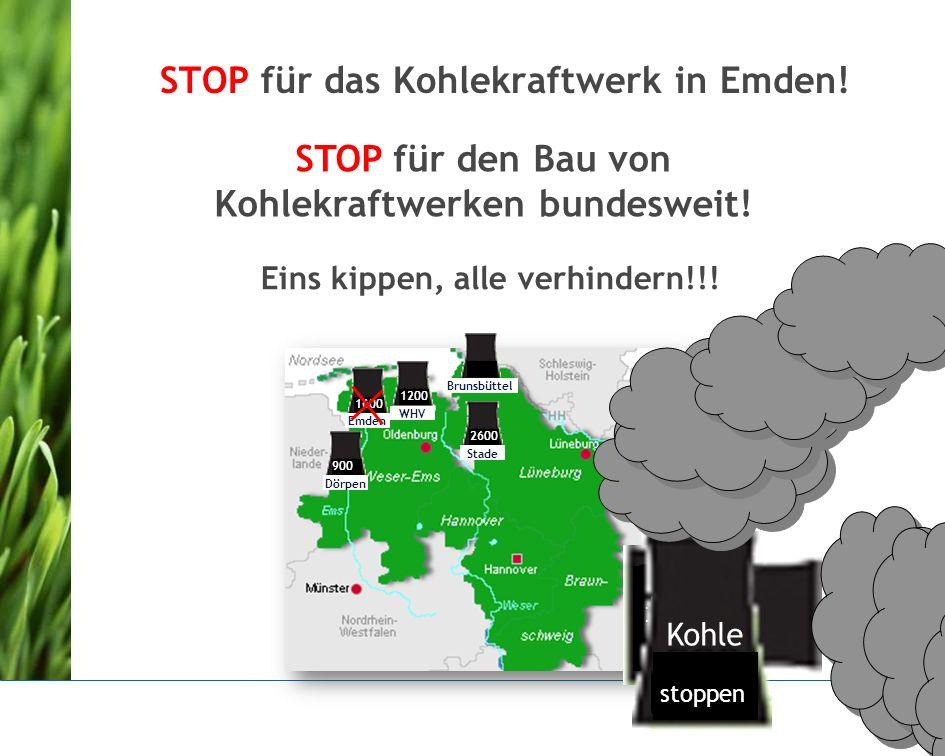 STOP für das Kohlekraftwerk in Emden.
