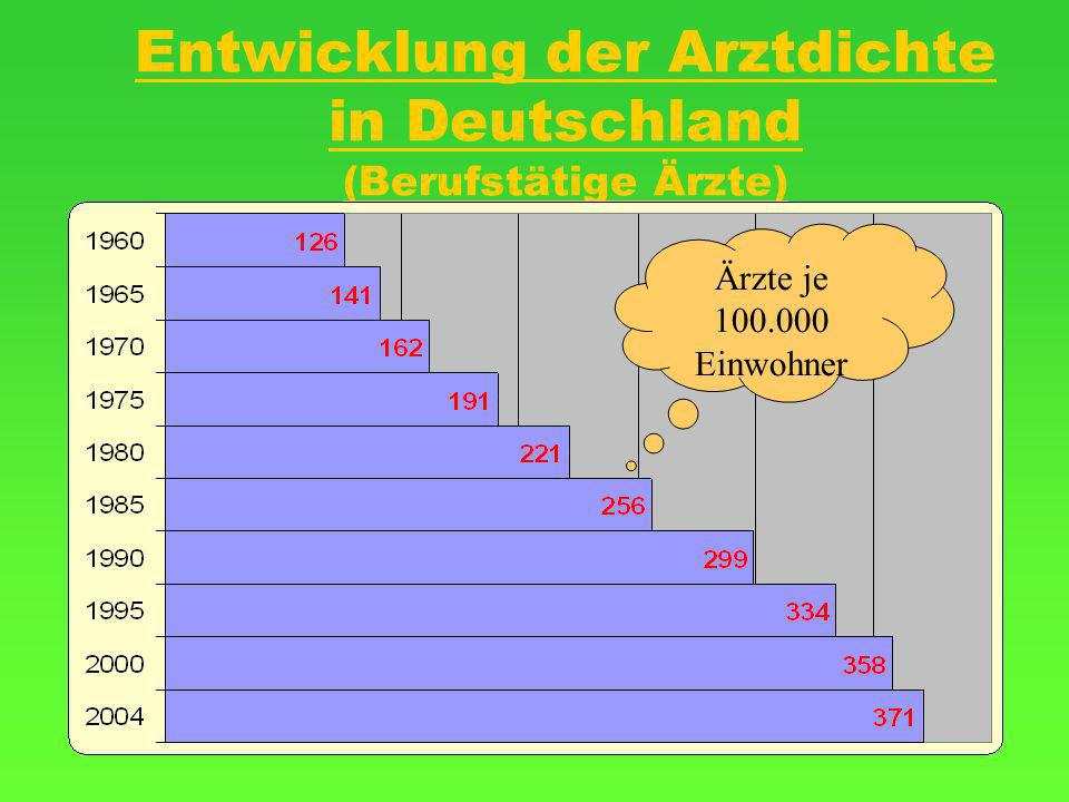 Entwicklung der Arztdichte in Deutschland (Berufstätige Ärzte) Ärzte je 100.000 Einwohner