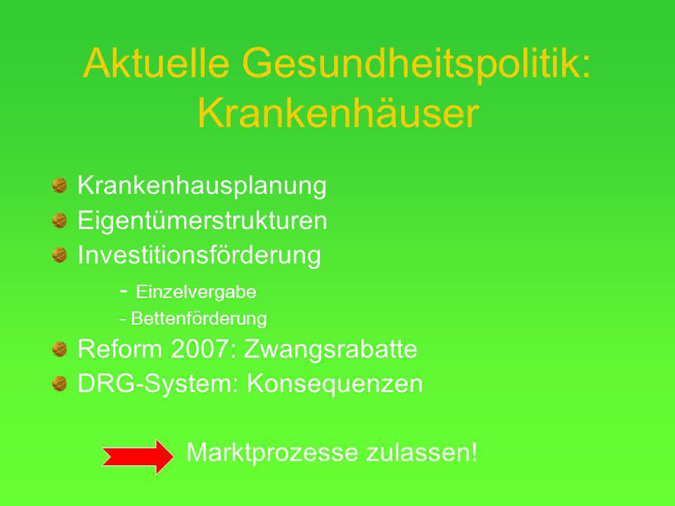 Aktuelle Gesundheitspolitik: Krankenhäuser Krankenhausplanung Eigentümerstrukturen Investitionsförderung - Einzelvergabe - Bettenförderung Reform 2007: Zwangsrabatte DRG-System: Konsequenzen Marktprozesse zulassen!
