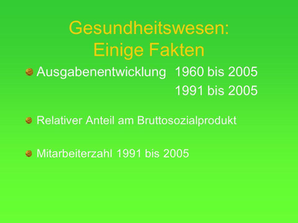 Vergleich von KHG-Fördermitteln mit dem BIP (Deutschland) (1991 = 100) Quelle: Dr.