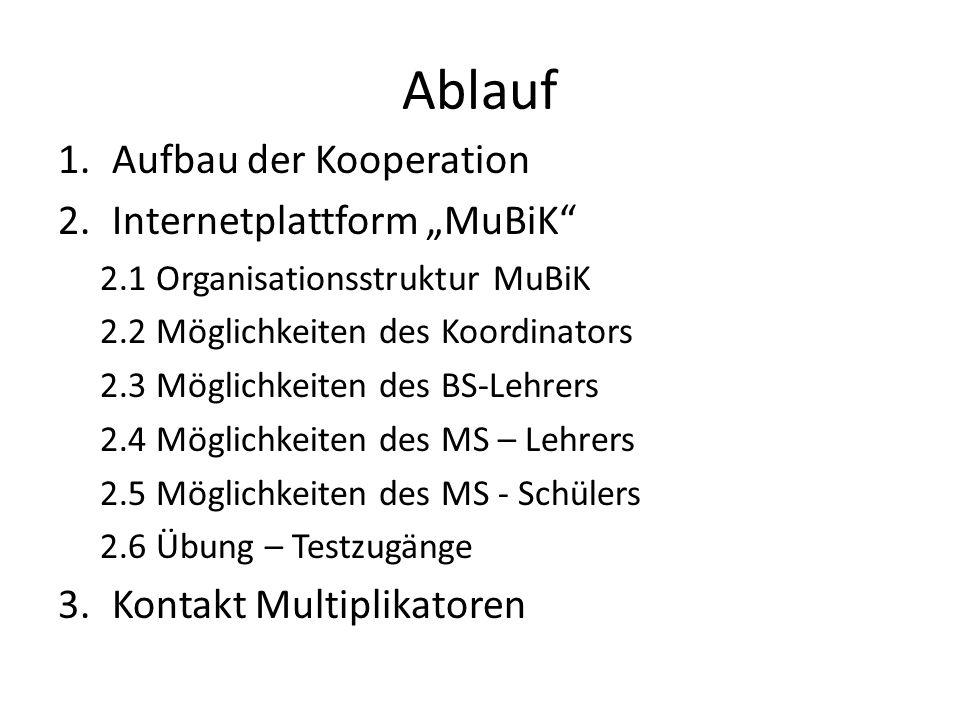 Ablauf 1.Aufbau der Kooperation 2.Internetplattform MuBiK 2.1 Organisationsstruktur MuBiK 2.2 Möglichkeiten des Koordinators 2.3 Möglichkeiten des BS-