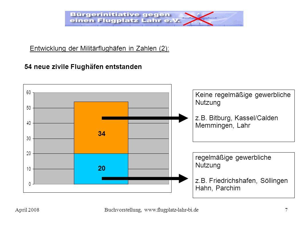 April 2008Buchvorstellung, www.flugplatz-lahr-bi.de7 54 neue zivile Flughäfen entstanden Entwicklung der Militärflughäfen in Zahlen (2): Keine regelmäßige gewerbliche Nutzung z.B.