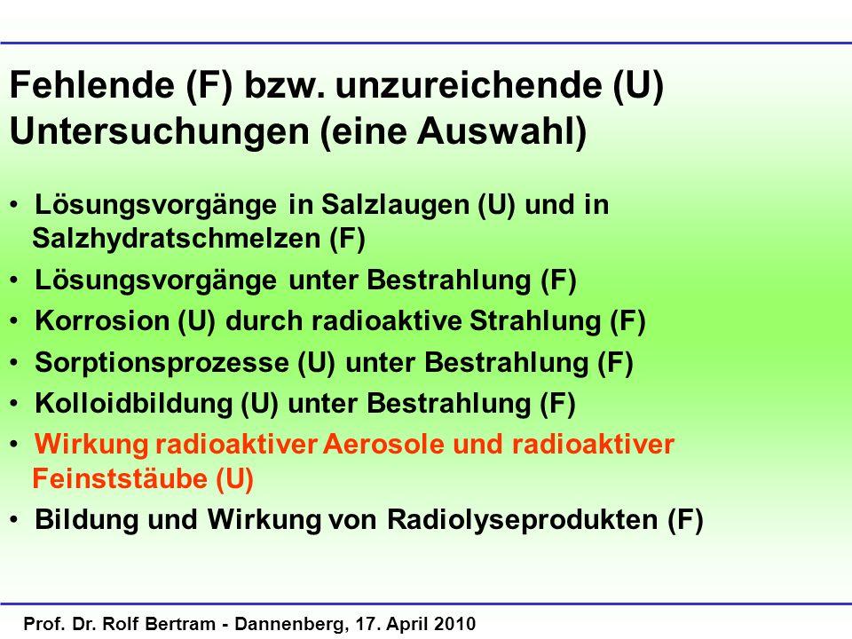 Prof. Dr. Rolf Bertram - Dannenberg, 17. April 2010 Fehlende (F) bzw. unzureichende (U) Untersuchungen (eine Auswahl) Lösungsvorgänge in Salzlaugen (U