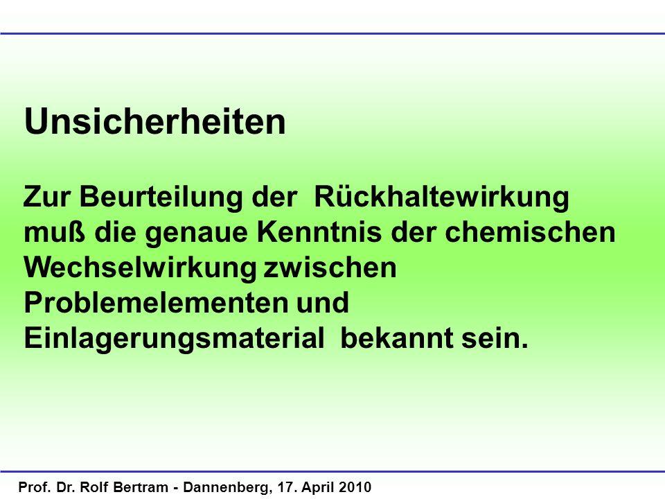 Prof. Dr. Rolf Bertram - Dannenberg, 17. April 2010 Unsicherheiten Zur Beurteilung der Rückhaltewirkung muß die genaue Kenntnis der chemischen Wechsel