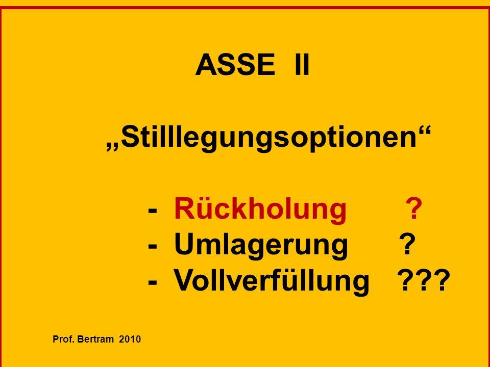 Prof. Dr. Rolf Bertram - Dannenberg, 17. April 2010 ASSE II Stilllegungsoptionen - Rückholung ? - Umlagerung ? - Vollverfüllung ??? Prof. Bertram 2010