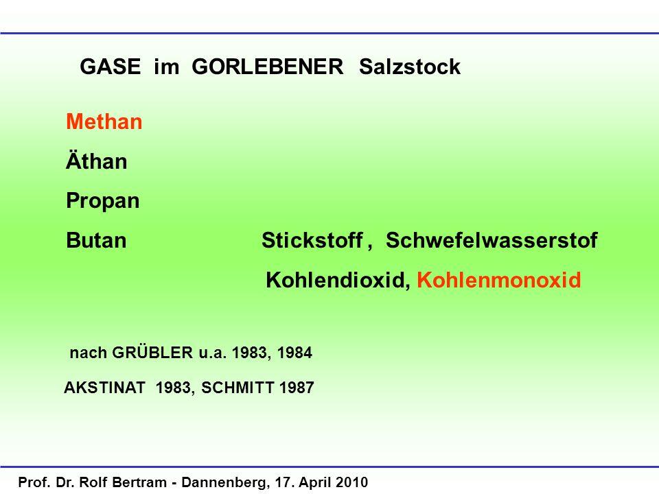 GASE im GORLEBENER Salzstock Methan Äthan Propan Butan Stickstoff, Schwefelwasserstof Kohlendioxid, Kohlenmonoxid nach GRÜBLER u.a. 1983, 1984 AKSTINA