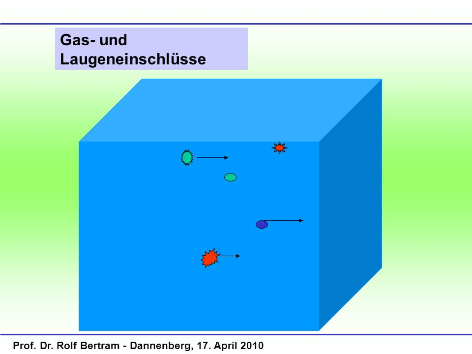 Prof. Dr. Rolf Bertram - Dannenberg, 17. April 2010 Gas- und Laugeneinschlüsse