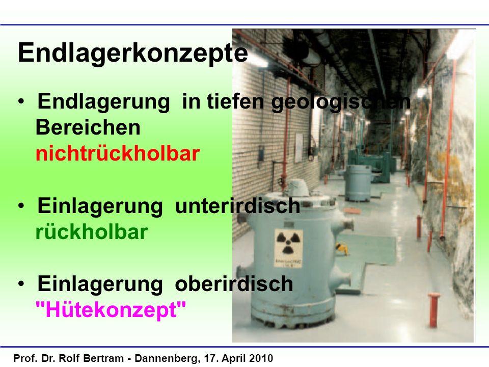Prof. Dr. Rolf Bertram - Dannenberg, 17. April 2010 Endlagerkonzepte Endlagerung in tiefen geologischen Bereichen nichtrückholbar Einlagerung unterird