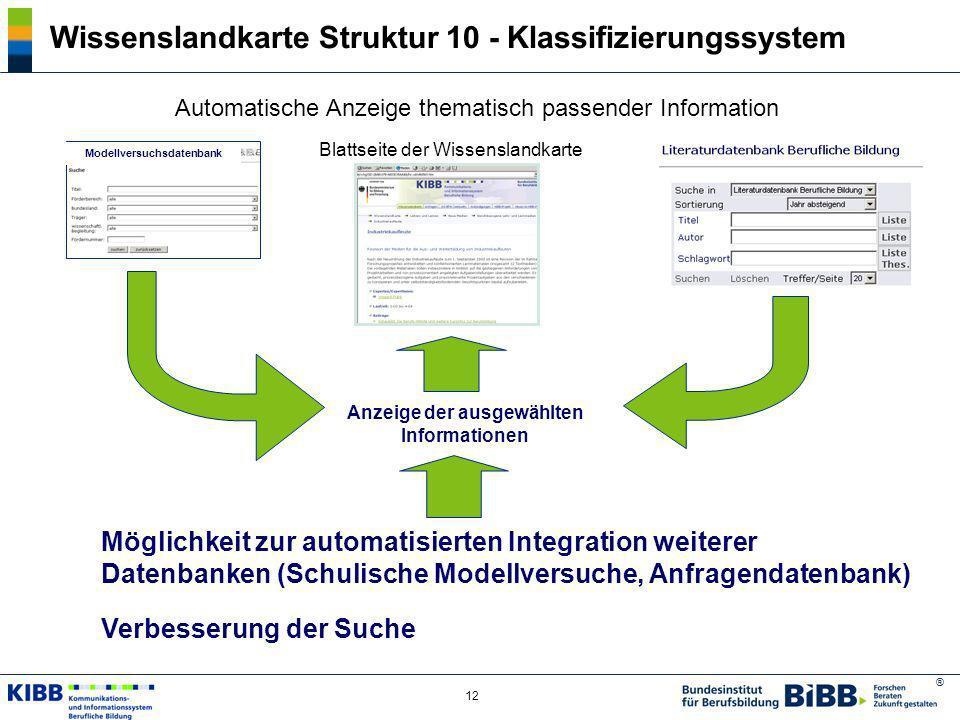 ® 12 Wissenslandkarte Struktur 10 - Klassifizierungssystem Automatische Anzeige thematisch passender Information Blattseite der Wissenslandkarte Model