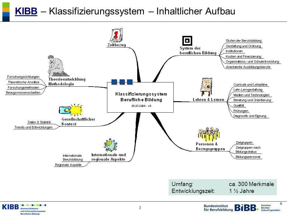 ® 3 KIBBKIBB – Klassifizierungssystem – Inhaltlicher Aufbau Umfang: ca. 300 Merkmale Entwicklungszeit:1 ½ Jahre