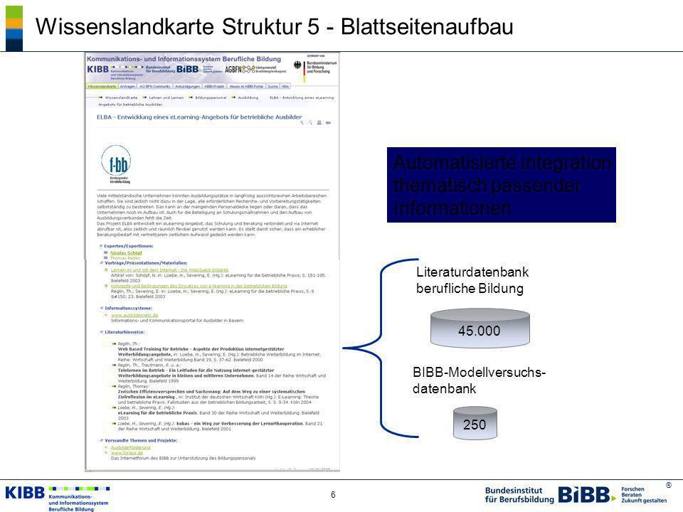 ® 6 Wissenslandkarte Struktur 5 - Blattseitenaufbau Literaturdatenbank berufliche Bildung BIBB-Modellversuchs- datenbank 45.000 250 Automatisierte Int