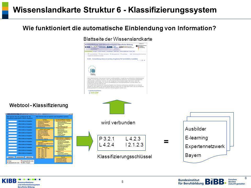 ® 8 Wissenslandkarte Struktur 6 - Klassifizierungssystem Wie funktioniert die automatische Einblendung von Information? Blattseite der Wissenslandkart