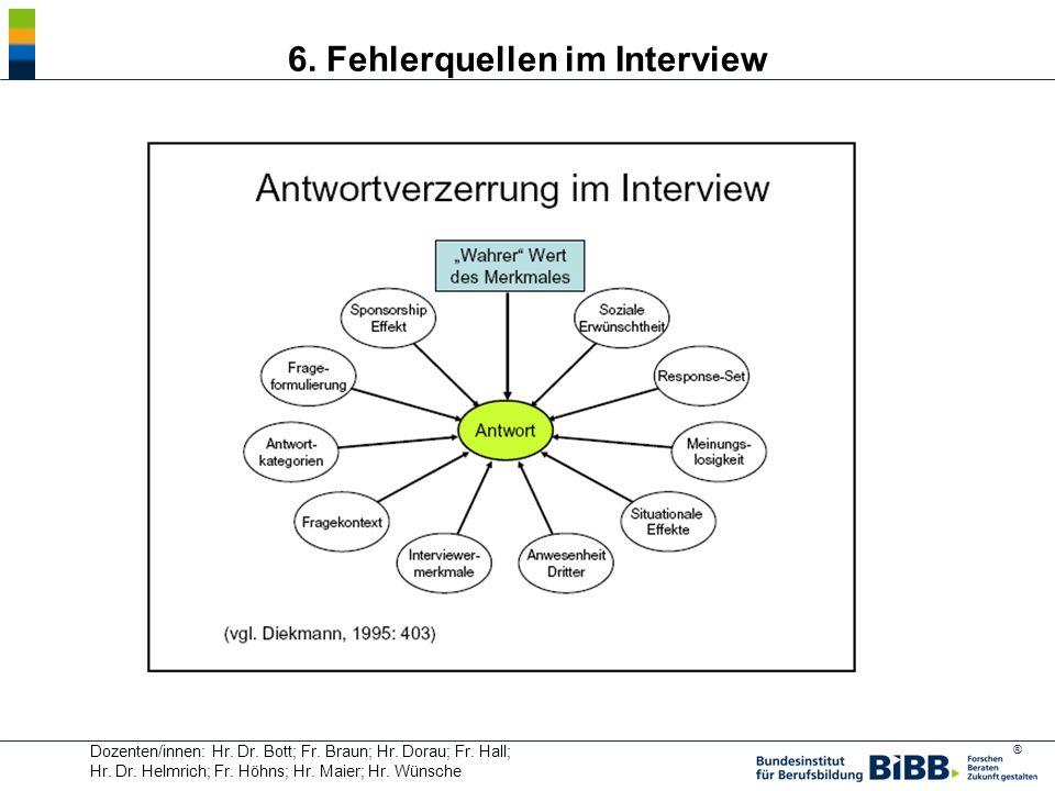 ® Dozenten/innen: Hr. Dr. Bott; Fr. Braun; Hr. Dorau; Fr. Hall; Hr. Dr. Helmrich; Fr. Höhns; Hr. Maier; Hr. Wünsche 6. Fehlerquellen im Interview