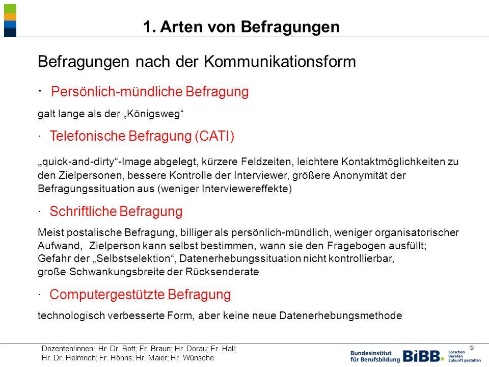 ® Dozenten/innen: Hr. Dr. Bott; Fr. Braun; Hr. Dorau; Fr. Hall; Hr. Dr. Helmrich; Fr. Höhns; Hr. Maier; Hr. Wünsche 1. Arten von Befragungen Befragung