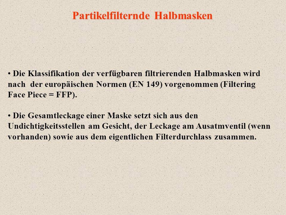 Partikelfilternde Halbmasken Die Klassifikation der verfügbaren filtrierenden Halbmasken wird nach der europäischen Normen (EN 149) vorgenommen (Filte