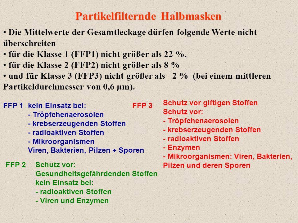 Partikelfilternde Halbmasken Die Mittelwerte der Gesamtleckage dürfen folgende Werte nicht überschreiten für die Klasse 1 (FFP1) nicht größer als 22 %