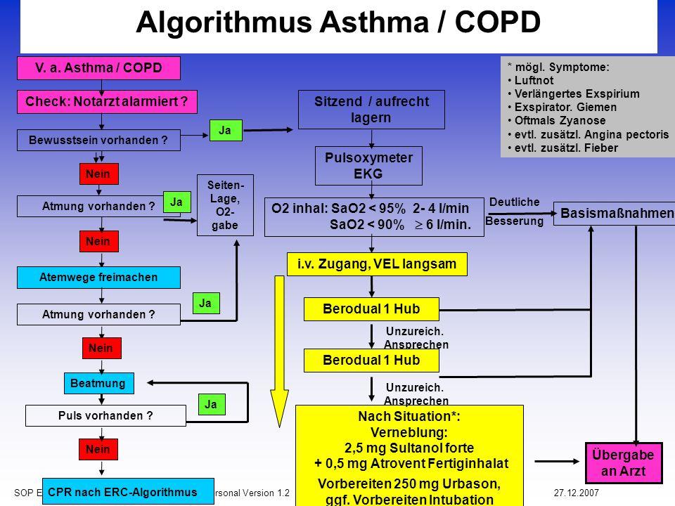 SOP Erweiterte Maßnahmen für Rettungsfachpersonal Version 1.2 Dr. Th. Luiz27.12.2007 Berodual 1 Hub Basismaßnahmen Algorithmus Asthma / COPD Nach Situ