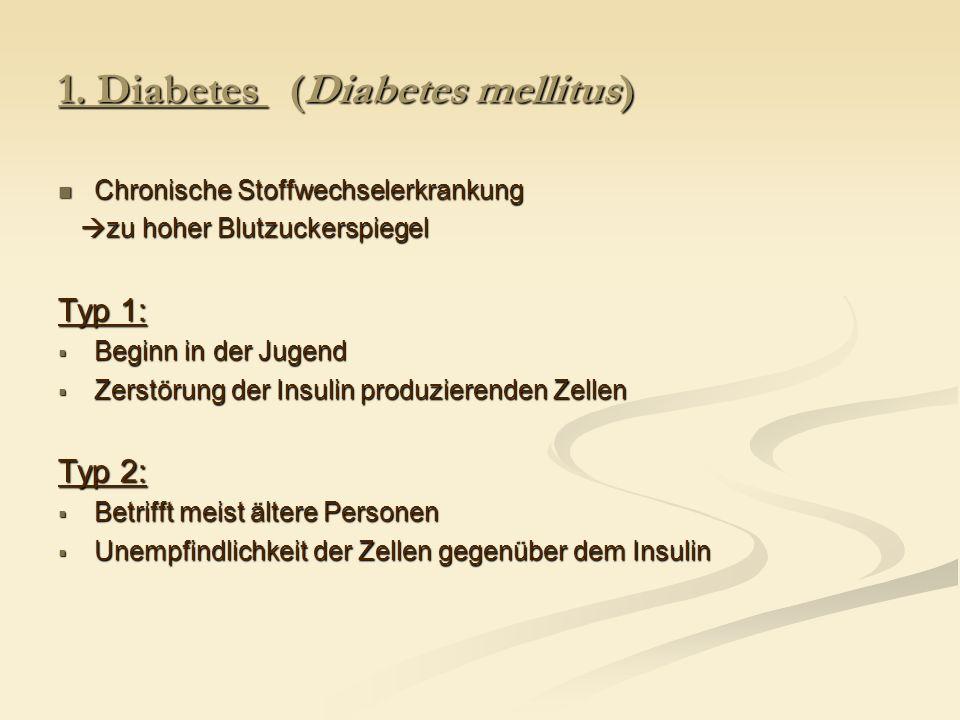 Symptome : Starker Durst Starker Durst Heißhunger Heißhunger Juckreiz Juckreiz Abgeschlagenheit Abgeschlagenheit Infektanfälligkeit Infektanfälligkeit Ein extrem hoher oder niedriger Blutzuckerspiegel kann bis zur Bewusstlosigkeit führen Ein extrem hoher oder niedriger Blutzuckerspiegel kann bis zur Bewusstlosigkeit führen