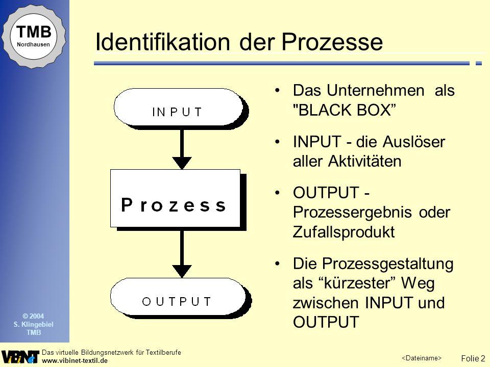 Folie 2 Das virtuelle Bildungsnetzwerk für Textilberufe www.vibinet-textil.de TMB Nordhausen © 2004 S. Klingebiel TMB Identifikation der Prozesse Das