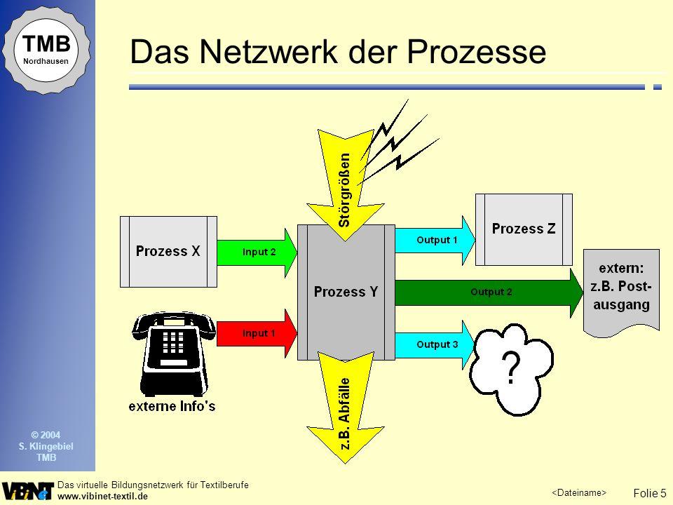 Folie 5 Das virtuelle Bildungsnetzwerk für Textilberufe www.vibinet-textil.de TMB Nordhausen © 2004 S. Klingebiel TMB Das Netzwerk der Prozesse