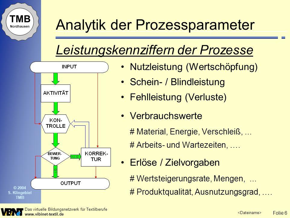 Folie 6 Das virtuelle Bildungsnetzwerk für Textilberufe www.vibinet-textil.de TMB Nordhausen © 2004 S. Klingebiel TMB Analytik der Prozessparameter Nu