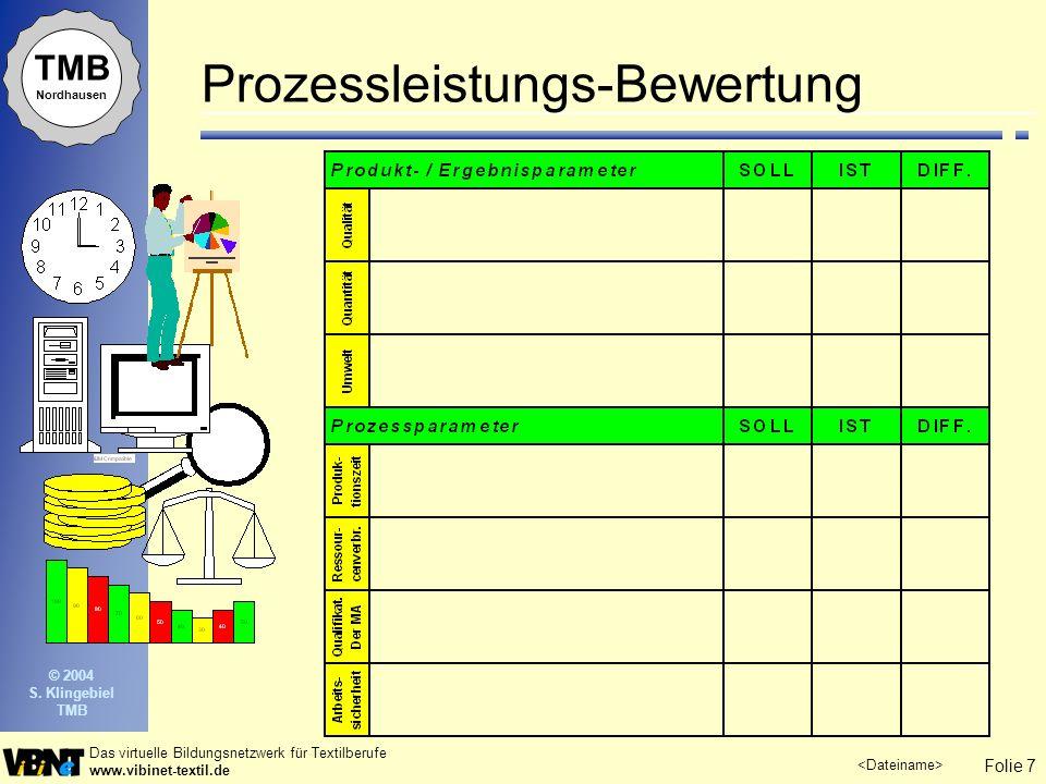 Folie 7 Das virtuelle Bildungsnetzwerk für Textilberufe www.vibinet-textil.de TMB Nordhausen © 2004 S. Klingebiel TMB Prozessleistungs-Bewertung