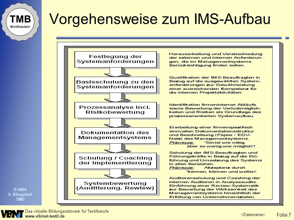 Folie 7 Das virtuelle Bildungsnetzwerk für Textilberufe www.vibinet-textil.de © 2004 S. Klingebiel TMB TMB Nordhausen Vorgehensweise zum IMS-Aufbau