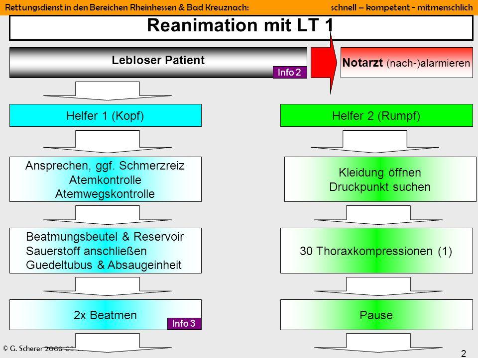 © G. Scherer 2008-03-14 2 Rettungsdienst in den Bereichen Rheinhessen & Bad Kreuznach: schnell – kompetent - mitmenschlich Reanimation mit LT 1 Leblos