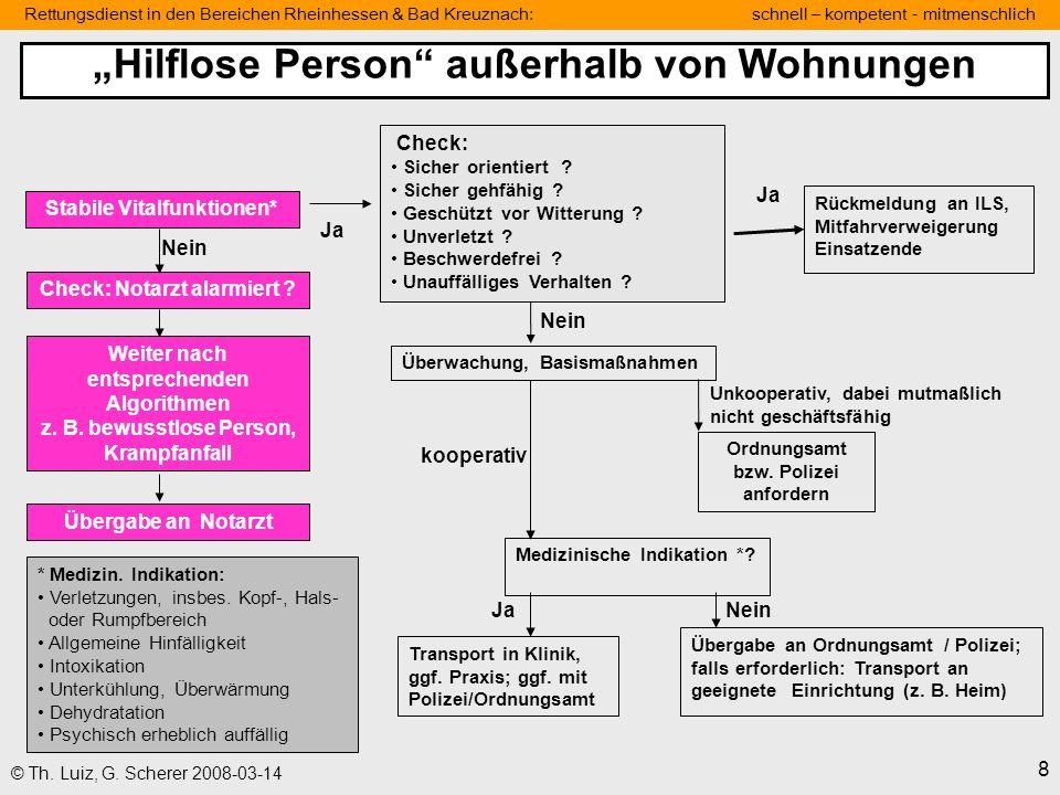 Rettungsdienst in den Bereichen Rheinhessen & Bad Kreuznach: schnell – kompetent - mitmenschlich 8 © Th. Luiz, G. Scherer 2008-03-14 Check: Notarzt al