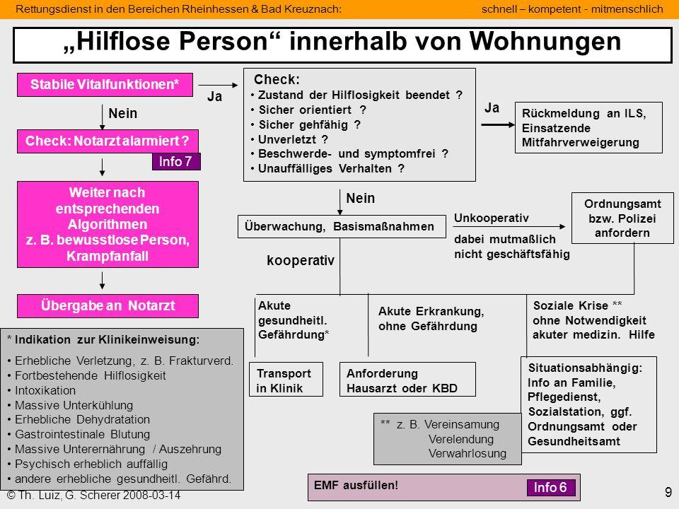 Rettungsdienst in den Bereichen Rheinhessen & Bad Kreuznach: schnell – kompetent - mitmenschlich 9 © Th. Luiz, G. Scherer 2008-03-14 Check: Notarzt al