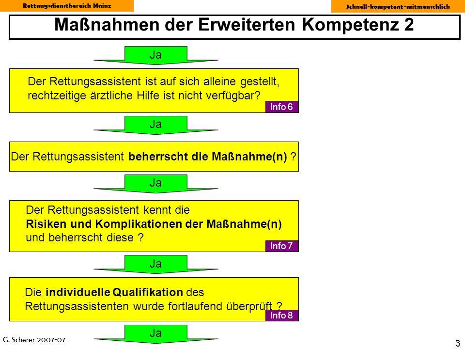 G. Scherer 2007-07 Rettungsdienstbereich Mainz Schnell-kompetent-mitmenschlich 3 Maßnahmen der Erweiterten Kompetenz 2 Ja Die individuelle Qualifikati